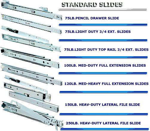 Drawer Slides Highest Quality Drawerslides At Affordable